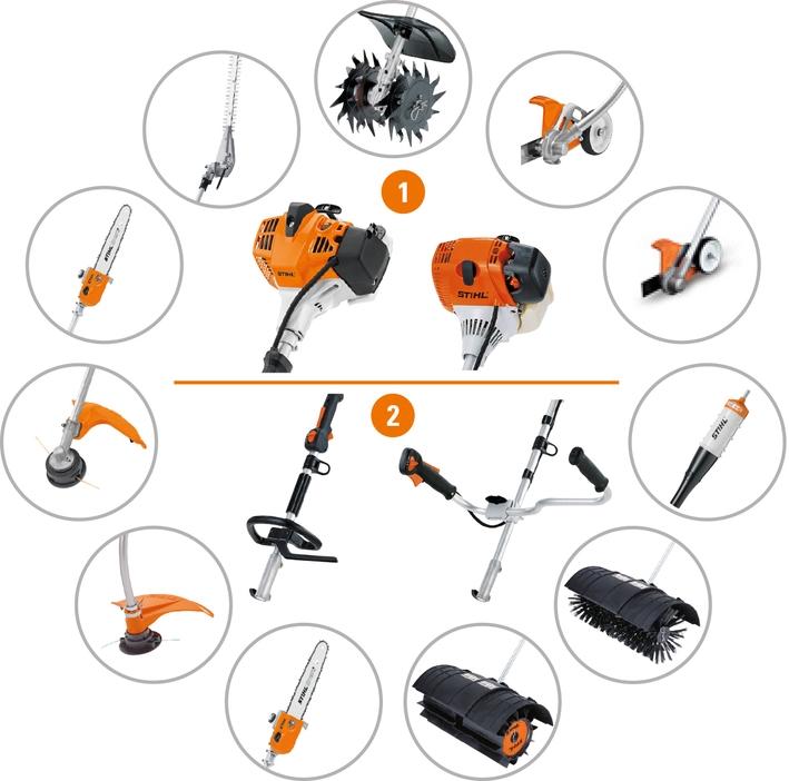 Kombiverktyg