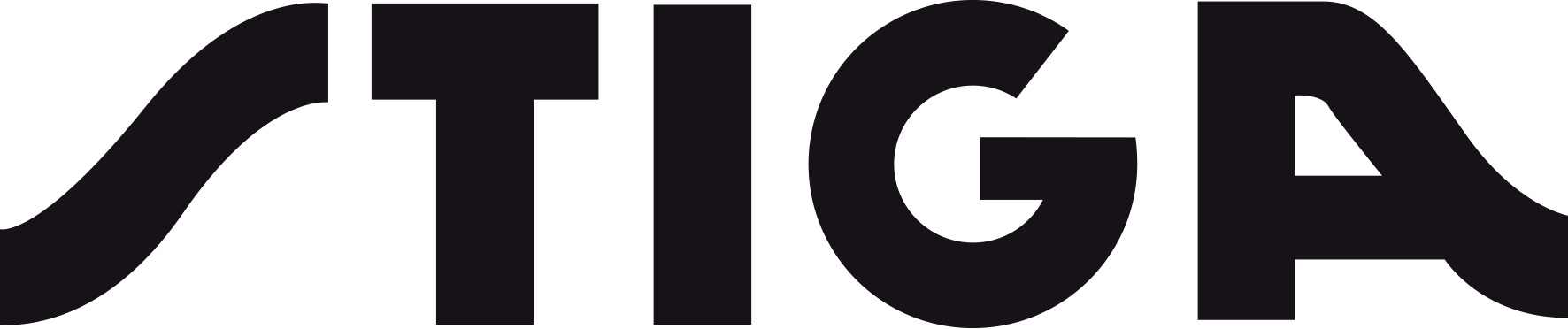 Stiga-logo